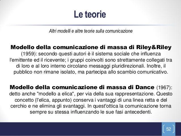Le teorie                   Altri modelli e altre teorie sulla comunicazioneModello della comunicazione di massa di Riley&...