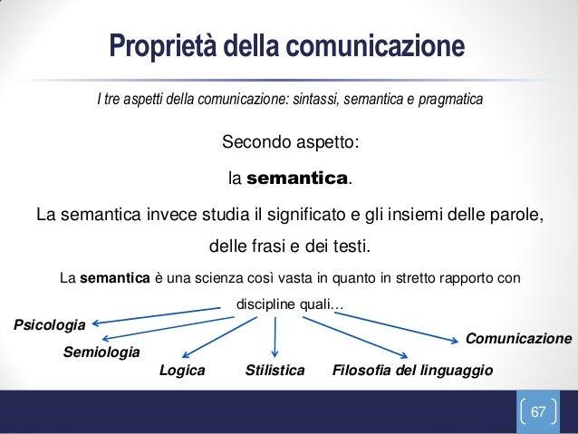 Proprietà della comunicazione             I tre aspetti della comunicazione: sintassi, semantica e pragmatica             ...