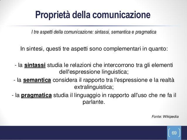 Proprietà della comunicazione        I tre aspetti della comunicazione: sintassi, semantica e pragmatica   In sintesi, que...