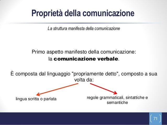 Proprietà della comunicazione                    La struttura manifesta della comunicazione           Primo aspetto manife...
