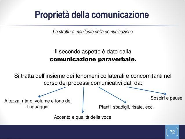 Proprietà della comunicazione                       La struttura manifesta della comunicazione                       Il se...