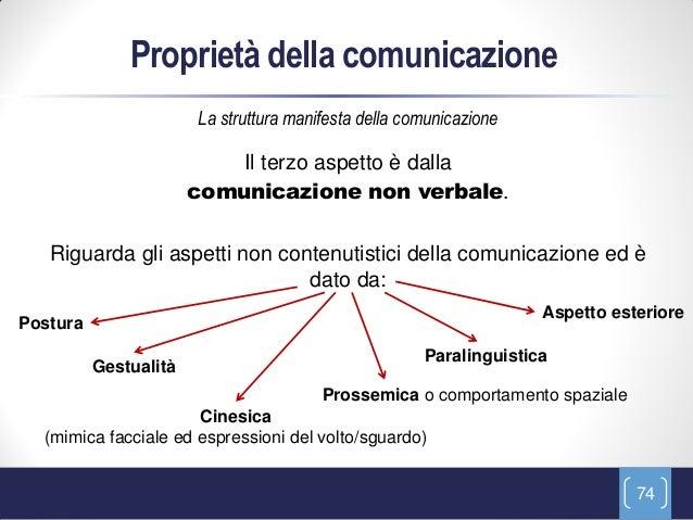 Proprietà della comunicazione                       La struttura manifesta della comunicazione                           I...