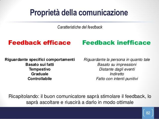 Proprietà della comunicazione                          Caratteristiche del feedback Feedback efficace                     ...