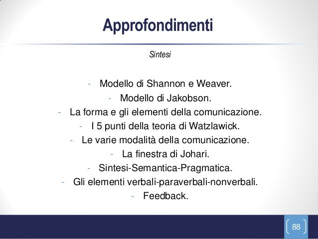 Approfondimenti                    Sintesi       - Modello di Shannon e Weaver.            - Modello di Jakobson.- La form...