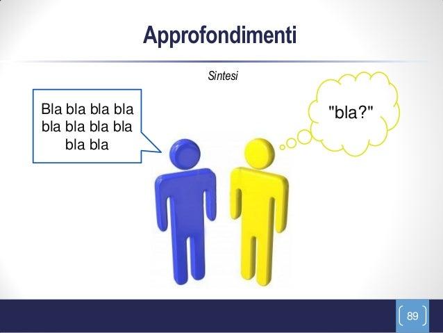 "Approfondimenti                        SintesiBla bla bla bla                     ""bla?""bla bla bla bla    bla bla        ..."
