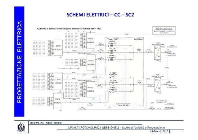 Schemi Elettrici Radio Cb : Corso impianti fotovoltaici sessione studio