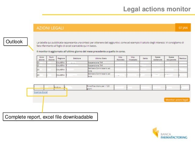 Legal actions monitor Outlook Complete report, excel file downloadable
