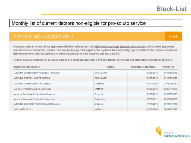 Black-List Monthly list of current debtors non-eligible for pro-soluto service