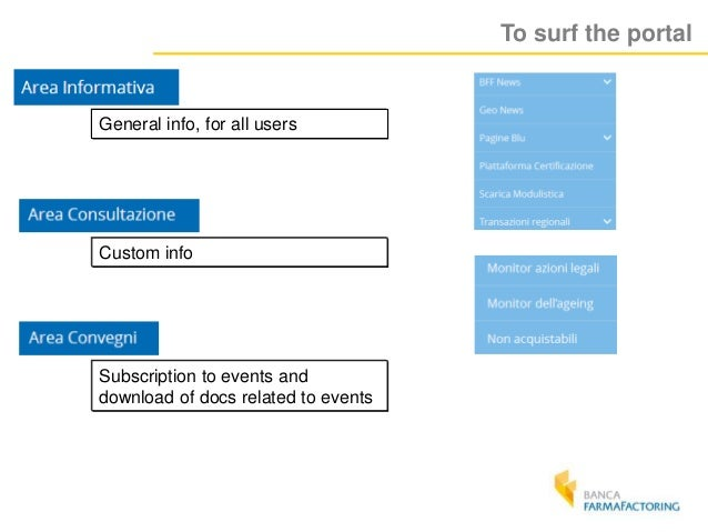 To surf the portal General info, for all users Custom info Subscription to events and download of docs related to events