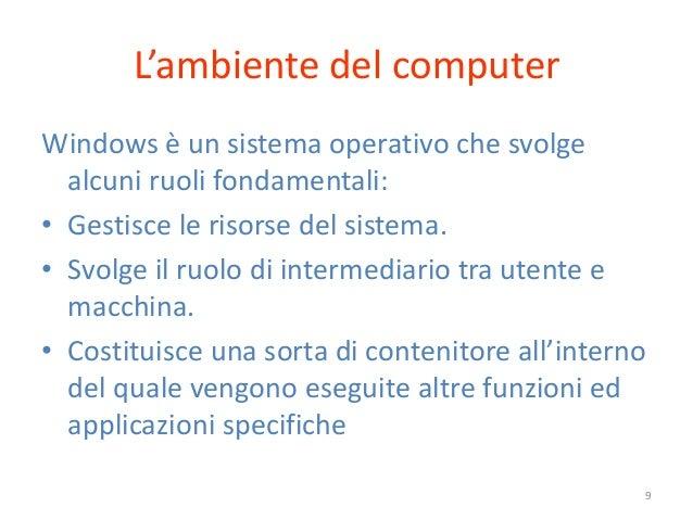 L'ambiente del computerWindows è un sistema operativo che svolge  alcuni ruoli fondamentali:• Gestisce le risorse del sist...