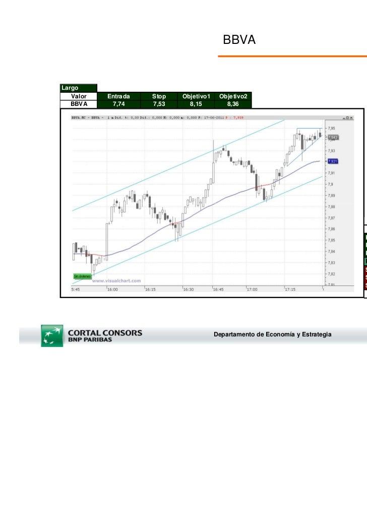 Cortal Consors - Ideas de trading semanales del 20 de junio Slide 2
