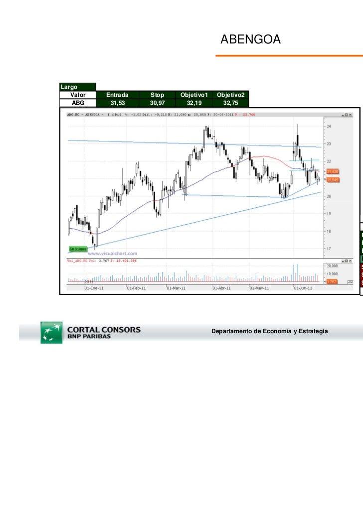 Cortal Consors - Ideas de trading semanales del 20 de junio Slide 3