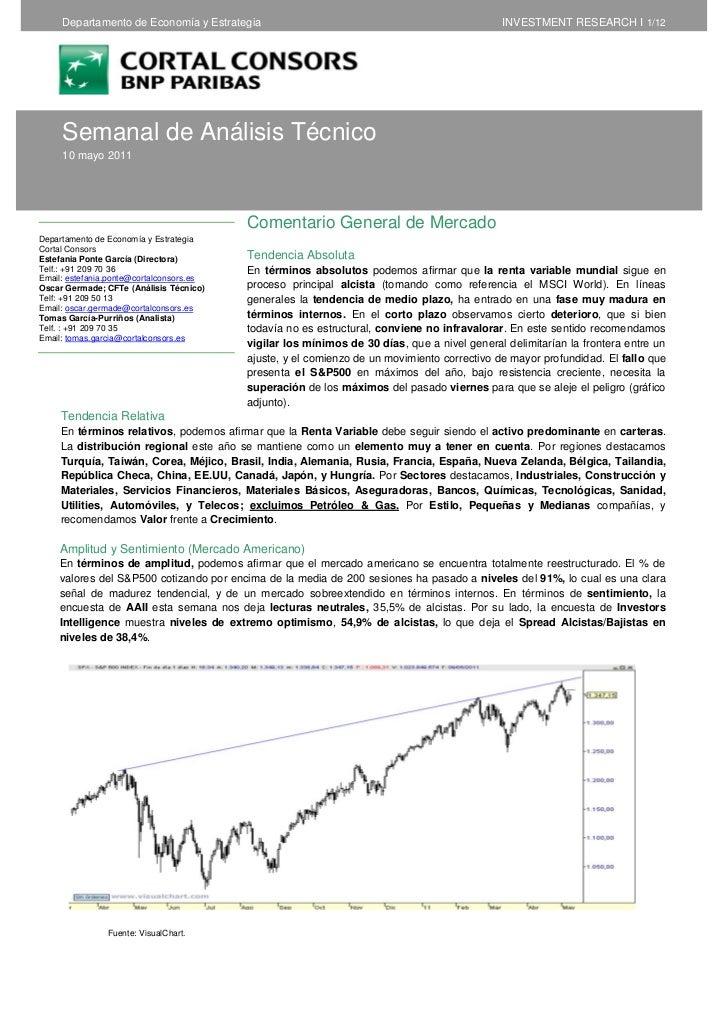 Departamento de Economía y Estrategia                                                   INVESTMENT RESEARCH I 1/12     Sem...