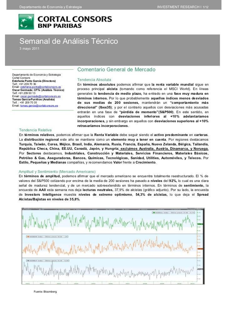 Departamento de Economía y Estrategia                                                INVESTMENT RESEARCH I 1/12     Semana...