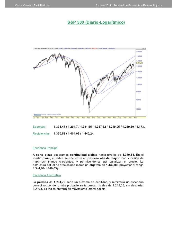 Informe semanal de análisis técnico de Cortal Consors 04 de mayo Slide 2