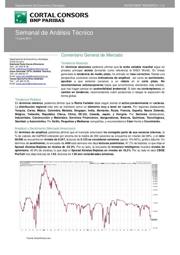 Departamento de Economía y Estrategia                                                 INVESTMENT RESEARCH I 1/12     Seman...