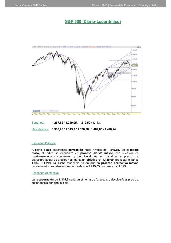 Cortal consors informe_semanal_de_analisis_tecnico_14-06-11 Slide 2