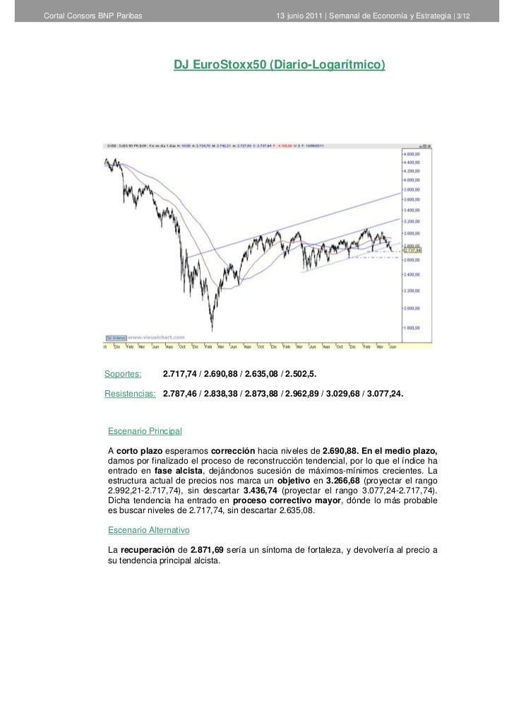 Cortal consors informe_semanal_de_analisis_tecnico_14-06-11 Slide 3