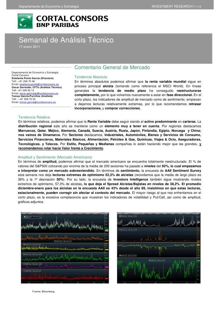 Informe semanal de Análisis Técnico de Cortal Consors - 18 de enero de 20111