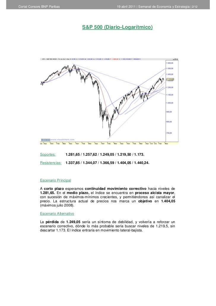 Informe semanal de análisis técnico de Cortal Consors 19 de abril  Slide 2