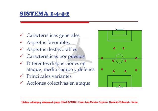 SISTEMA 1-4-4-2  Características generales Aspectos favorables Aspectos desfavorables Características por puestos Diferent...