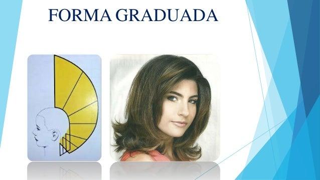 FORMA GRADUADA