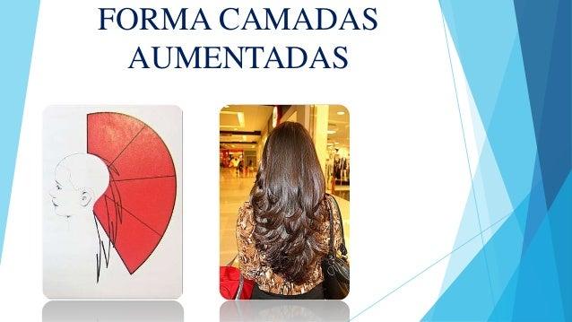 FORMA CAMADAS AUMENTADAS