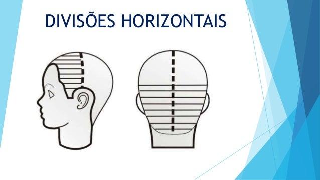 DIVISÕES HORIZONTAIS