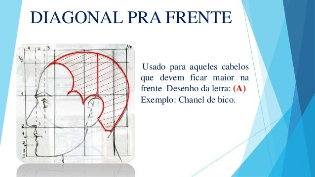 DIAGONAL PRA FRENTE Usado para aqueles cabelos que devem ficar maior na frente Desenho da letra: (A) Exemplo: Chanel de bi...