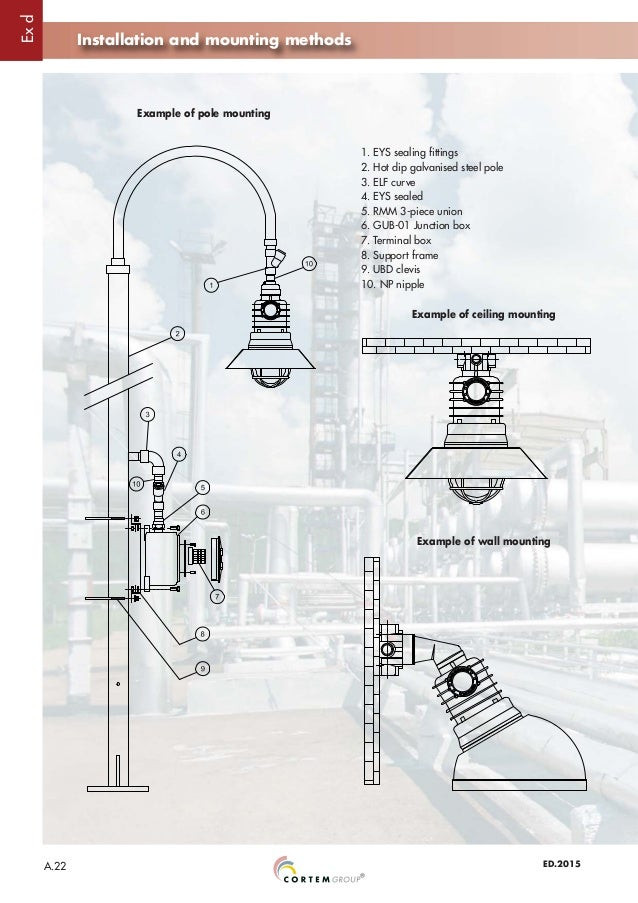 Cortem Group Lighting and Signalling Catalogue Hazardous Area Expl – Explosion Proof Light Wiring Diagram