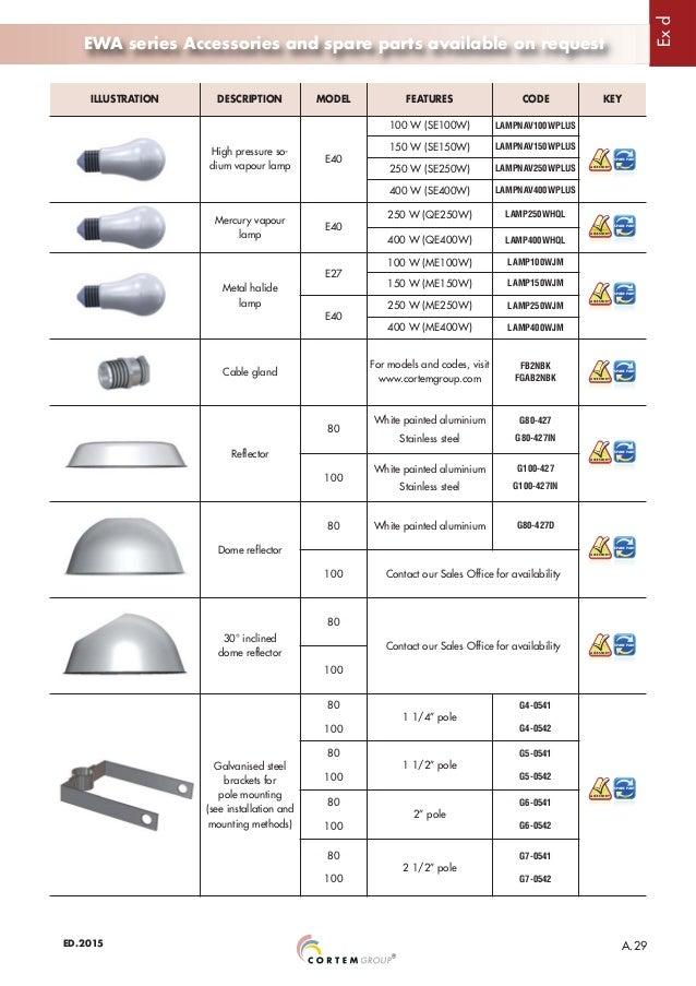 Cortem Group Lighting And Signalling Catalogue Hazardous