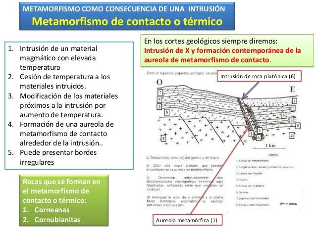 Aureola metamórfica (1) @mmonites Intrusión de roca plutónica (6) METAMORFISMO COMO CONSECUENCIA DE UNA INTRUSIÓN Metamorf...