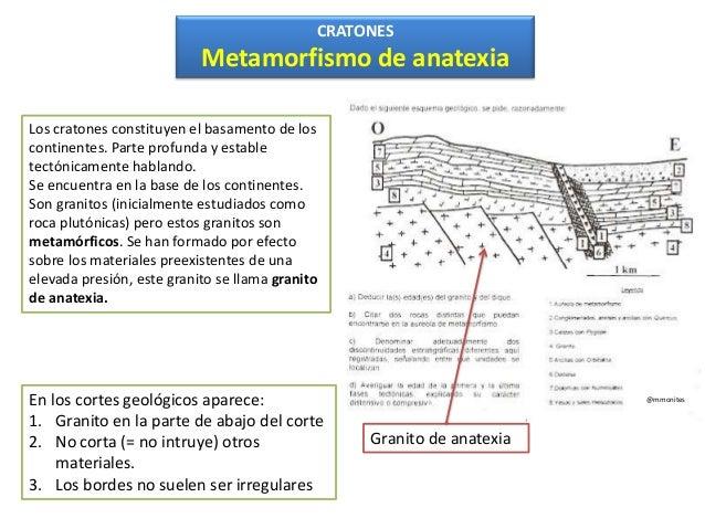 Granito de anatexia CRATONES Metamorfismo de anatexia Los cratones constituyen el basamento de los continentes. Parte prof...