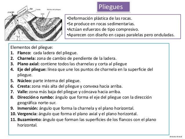 Pliegues •Deformación plástica de las rocas. •Se produce en rocas sedimentarias. •Actúan esfuerzos de tipo compresivo. •Ap...