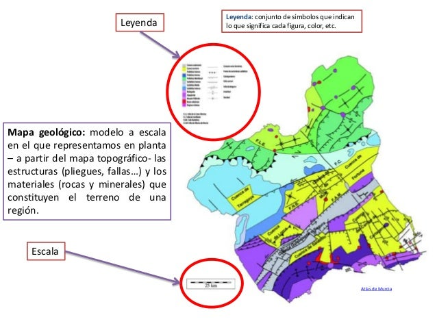 Mapa geológico: modelo a escala en el que representamos en planta – a partir del mapa topográfico- las estructuras (pliegu...