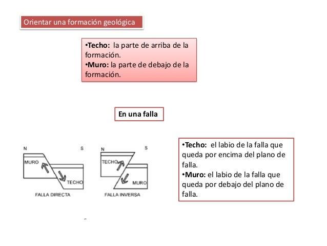Orientar una formación geológica •Techo: la parte de arriba de la formación. •Muro: la parte de debajo de la formación. En...