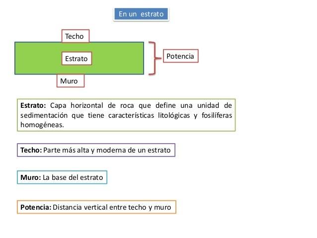 Techo Muro Estrato Potencia Estrato: Capa horizontal de roca que define una unidad de sedimentación que tiene característi...