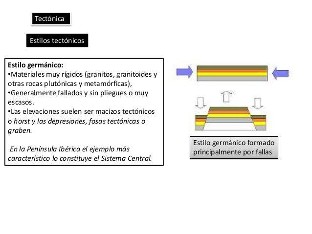Tectónica Estilos tectónicos Estilo germánico: •Materiales muy rígidos (granitos, granitoides y otras rocas plutónicas y m...