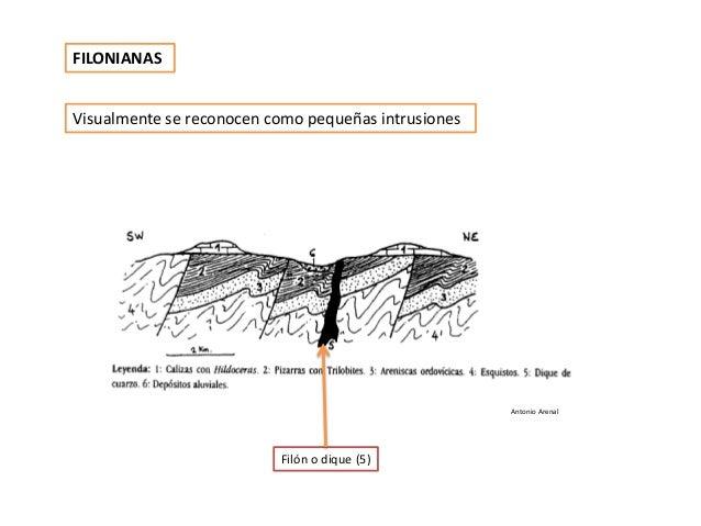 Antonio Arenal Filón o dique (5) FILONIANAS Visualmente se reconocen como pequeñas intrusiones
