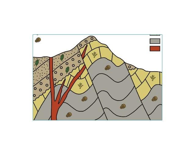0 1 2 km 0 m 50 m 100 m Análisis de cortes geológicos Corte 7 Arenas, gravas y bloques (abanico aluvial) Areniscas y congl...