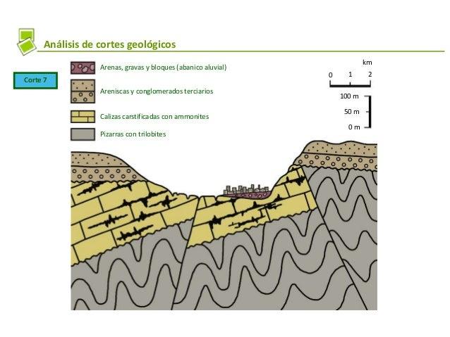 Análisis de cortes geológicos Corte 6 Coladas de piroclastos y depósitos de nubes ardientes