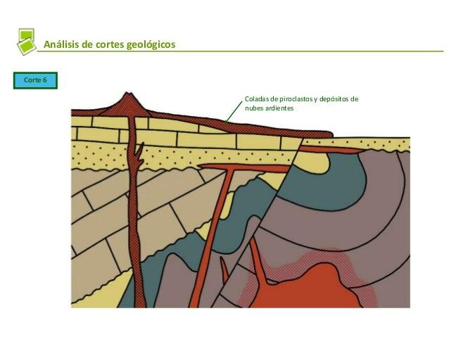 Análisis de cortes geológicos Corte 3 Basalto Areniscas terciarias Calizas y areniscas cretácicas Conglomerados y arenisca...