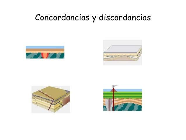 Concordancias y discordancias