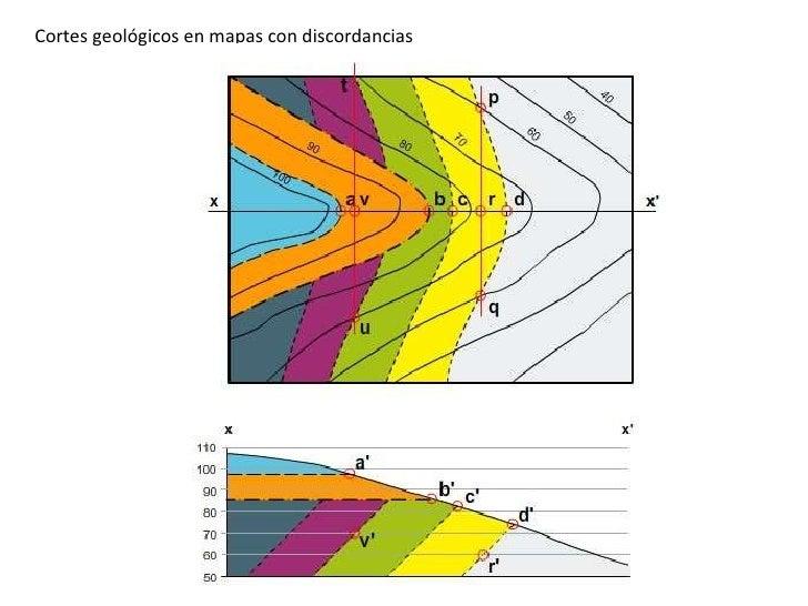 PERFILES GEOLOGICOS EBOOK DOWNLOAD