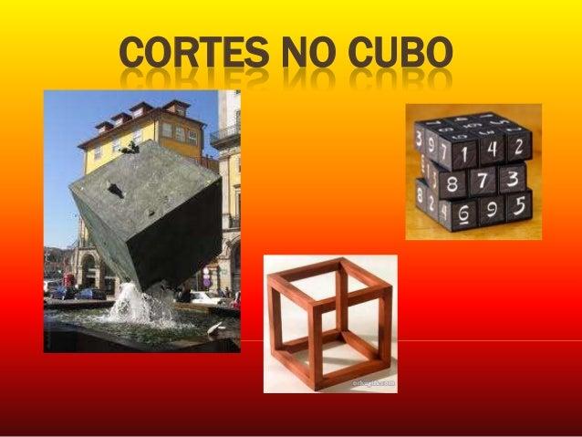 CORTES NO CUBO