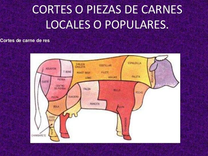 CORTES O PIEZAS DE CARNES LOCALES O POPULARES.<br />Cortes de carne de res<br />...