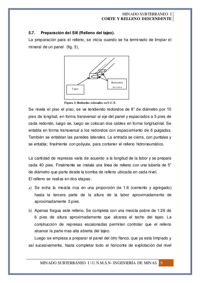Asombroso Estera De Encargo Para Marcos De Cuadros Imágenes - Ideas ...
