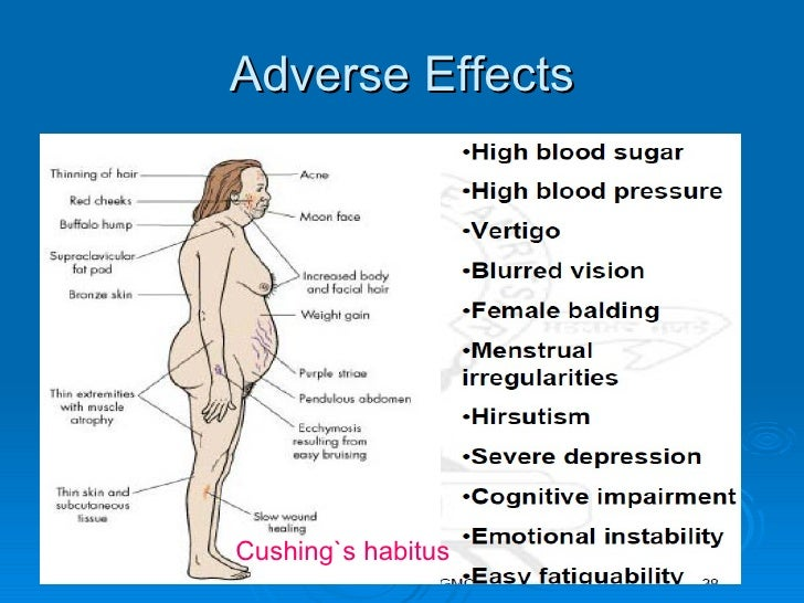 10 Horrible Side Effects of Steroids!