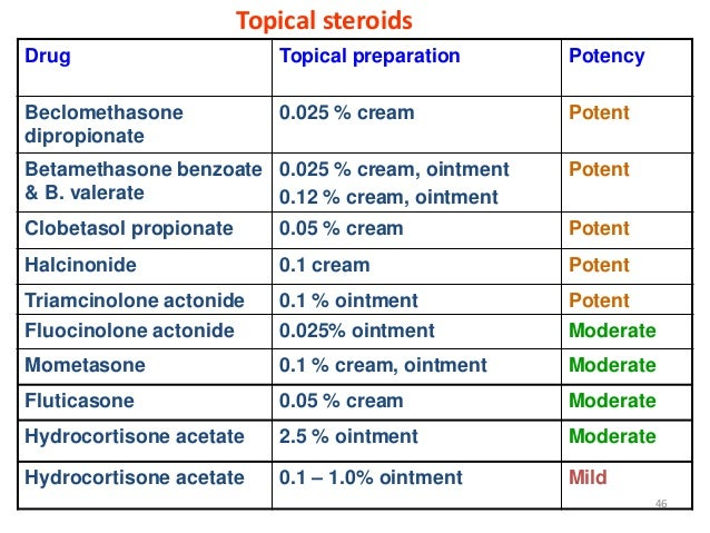 topical steroids used for psoriasis