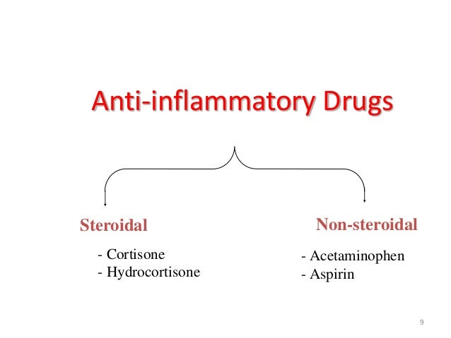 Corticosteroids the often used but least understood drug